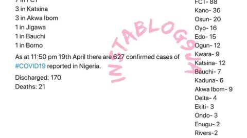 86 new cases of COVID-19 reported in Nigeria